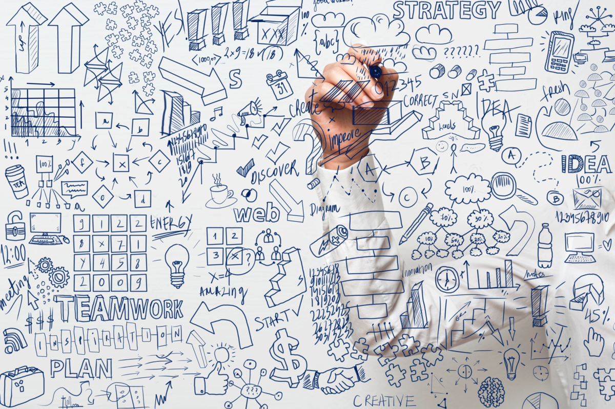 Five questions to ask before innovating